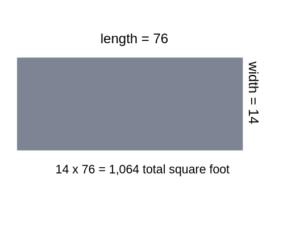 Measuring a mobile home